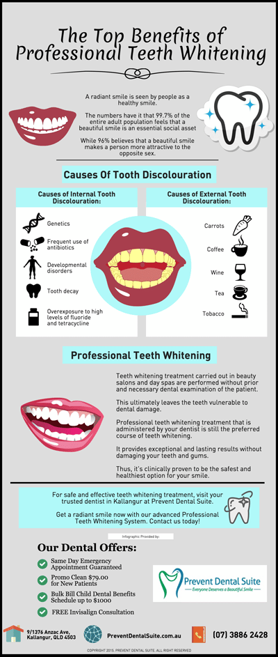 the top benefits of professional teeth whitening