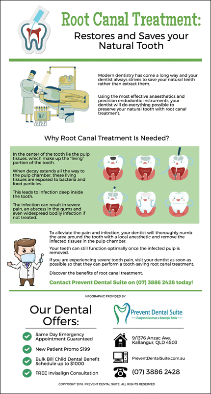 Root-Canal-Treatment-Restores-and-Saves-your-Natural-Tooth