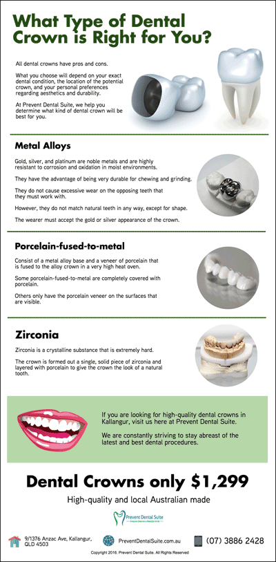 What-Kind-of-Dental-Crown-is-Best-for-You-