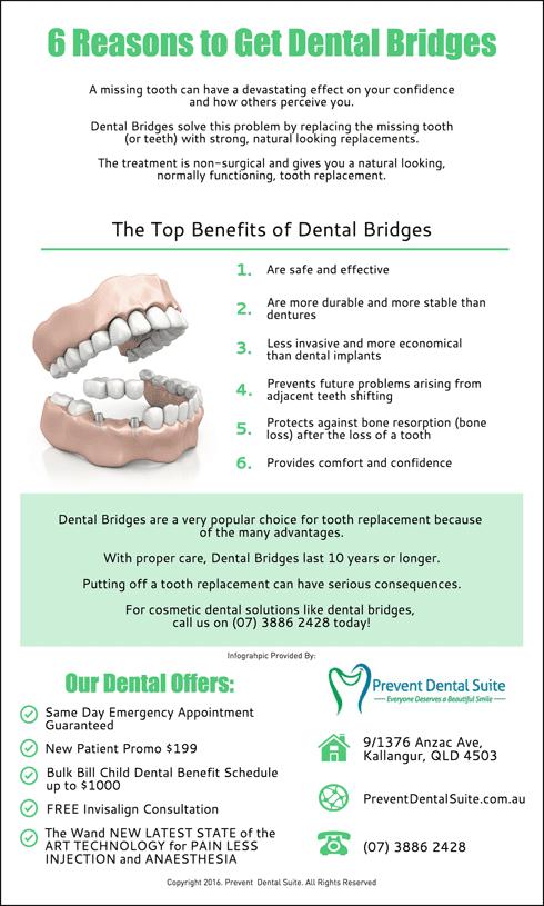6-Reasons-to-Get-Dental-Bridges-