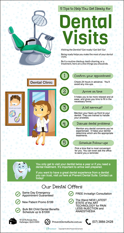 5-Tips-to-Help-You-Get-Ready-for-Dental-Visits