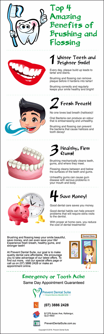 kallangur-dentist-tips-top-4-amazing-benefits-of-brushing-and-flossing