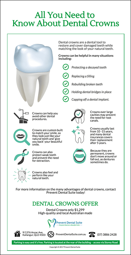 All-You-Need-to-Know-About-Dental-Crowns-