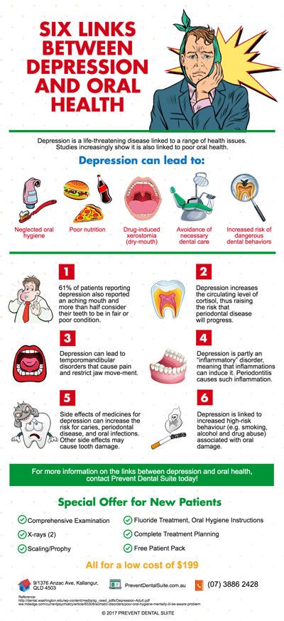 How Depression and Oral Health are Linked to Each Other?